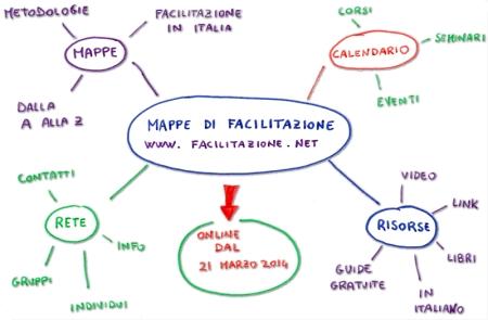 mappa_facilitazione