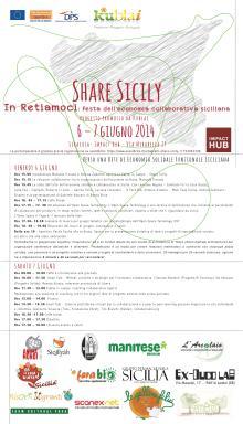 share Sicily